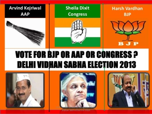 Delhi Polls : Triangular ?
