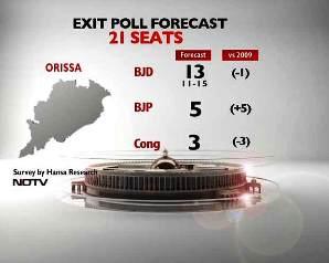 Odisha_NDTV_24x7_C_275264_faisal_32937_2