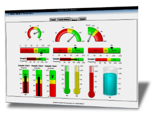 Risk assessmente software