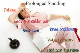 Pic Courtesy: www.pain-in-lower-back.com