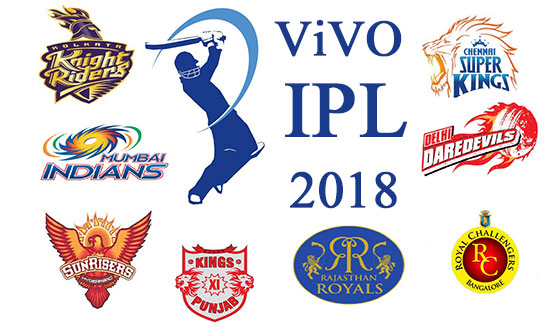 Cricketers are ready for the IPL 2018 Player Auction