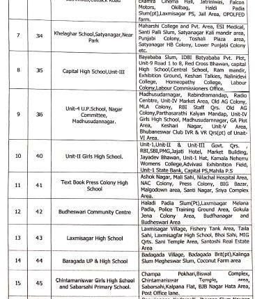 BMC List 2