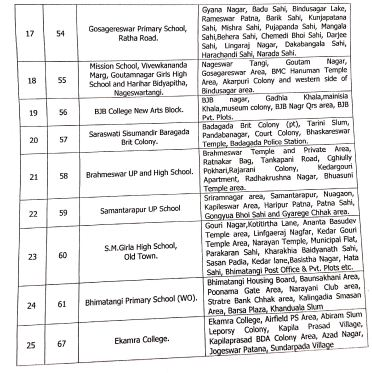 BMC List 3