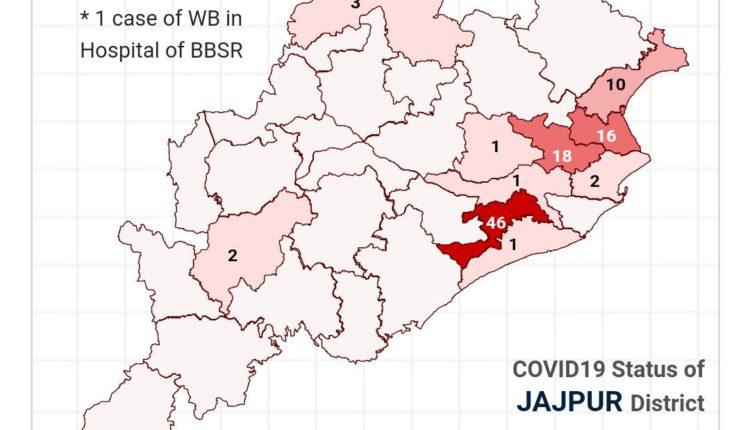 jajpur district