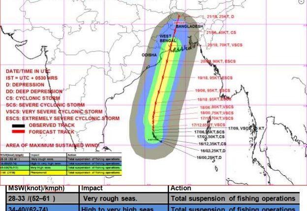 cyclone update2