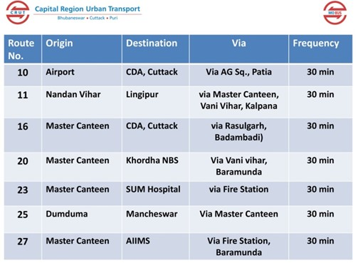 mo-bus routes