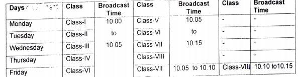 radio brodcast_radio pathashala