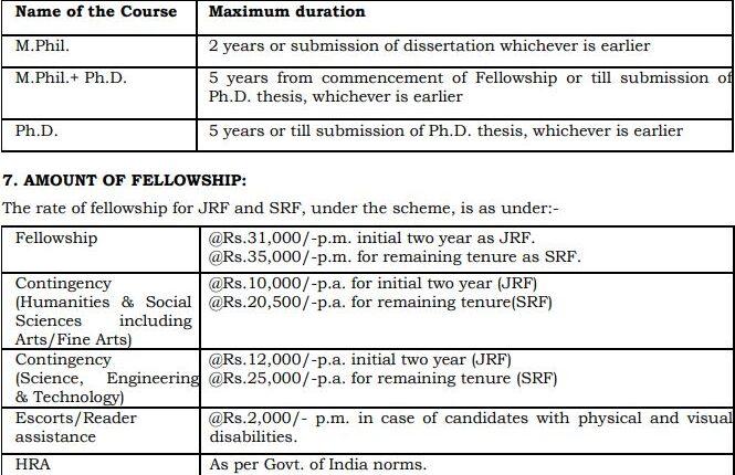 details of UG fellowship