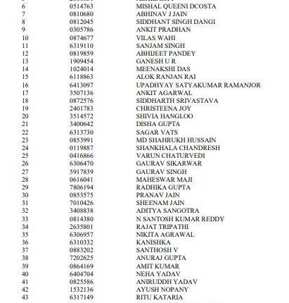 reserve list 1