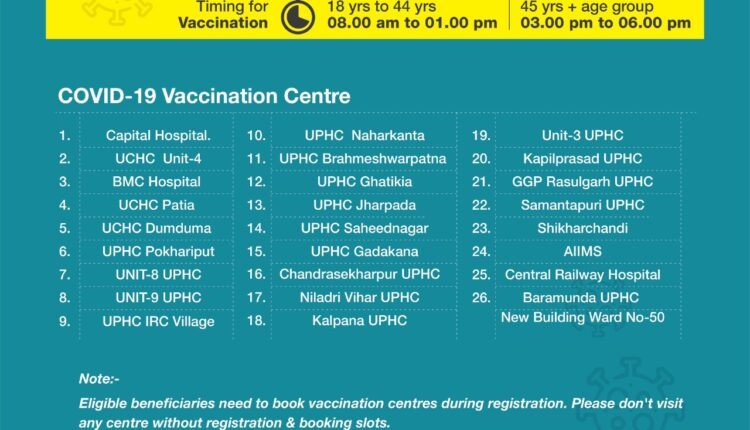 vaccination centres in Bhubaneswar