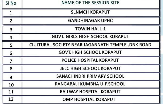vaccination centres in Koraput