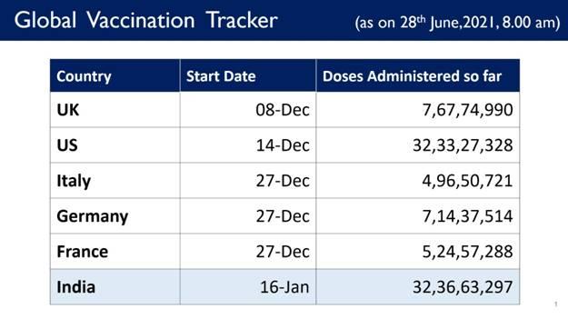 India-vaccination