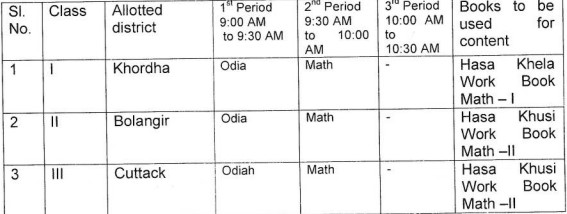 TIME TABLE1