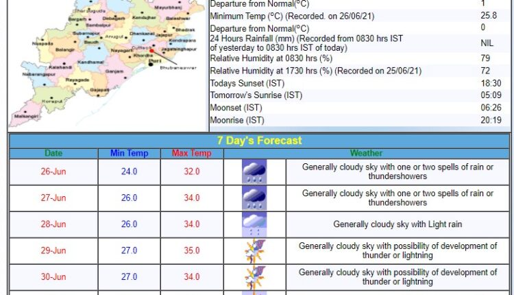 bbsr weather forecast