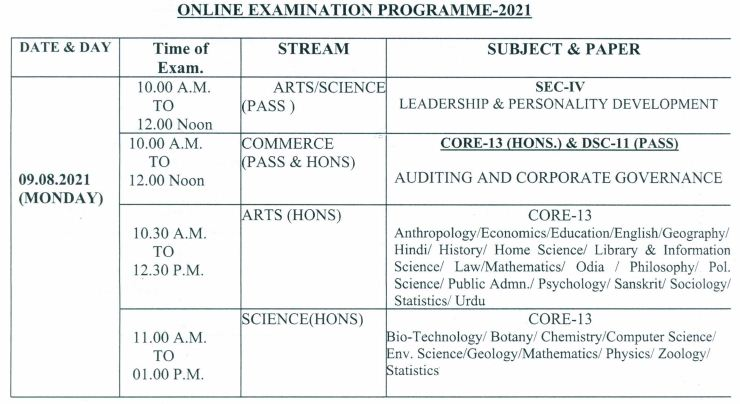 online exam 1_utkal university