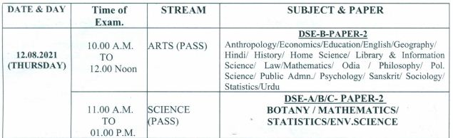 online exam 4_utkal university