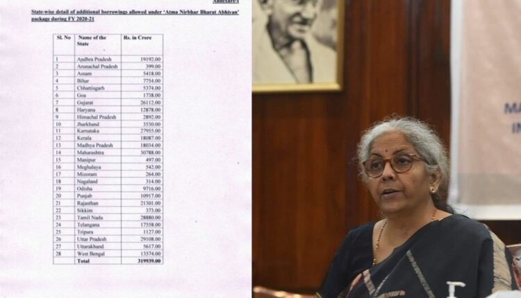 RTI: That Rs. 20L-Cr Pandemic Package expires – bequeathing @ 15% as 'loans'!.